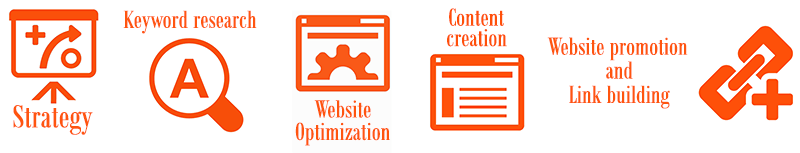 SEO services in Calgary - To-the-top.ca